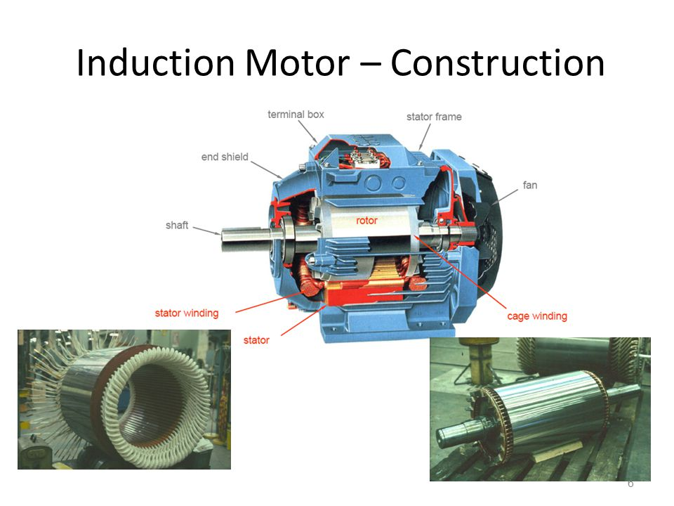 Induction Motor – Construction