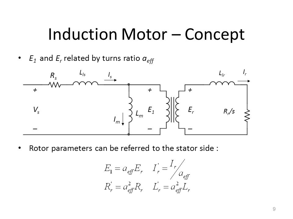 Induction Motor – Concept