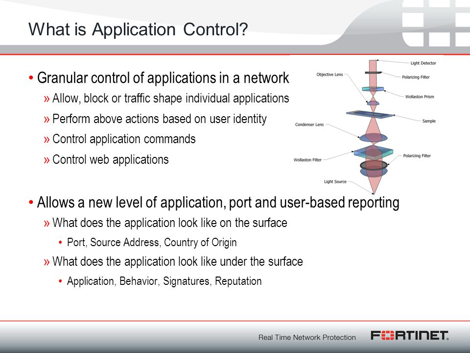 What is Application Control