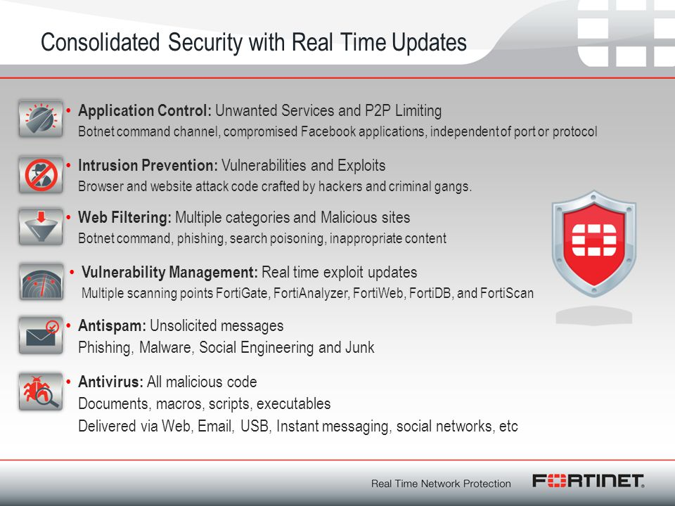 Consolidated Security with Real Time Updates