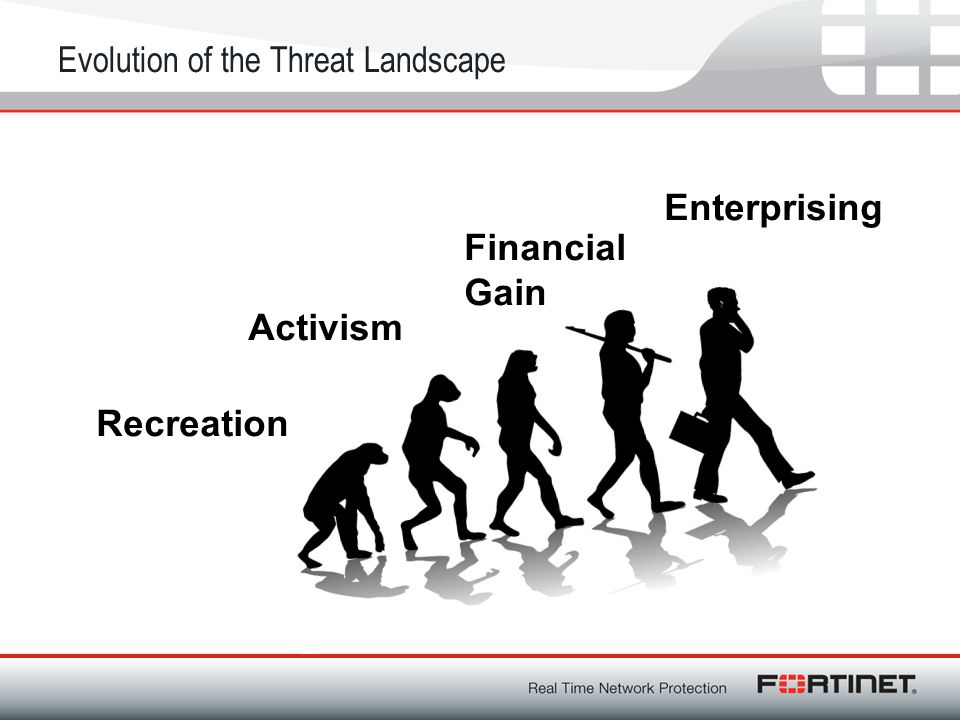 Evolution of the Threat Landscape