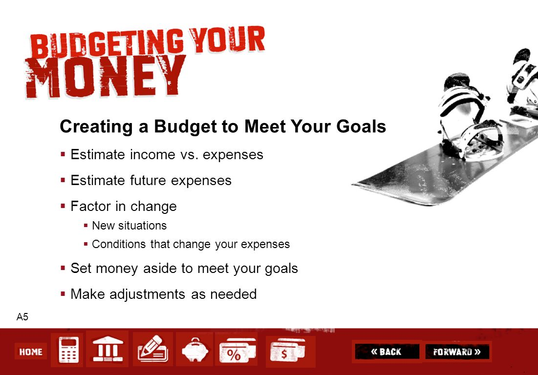 Creating a Budget to Meet Your Goals