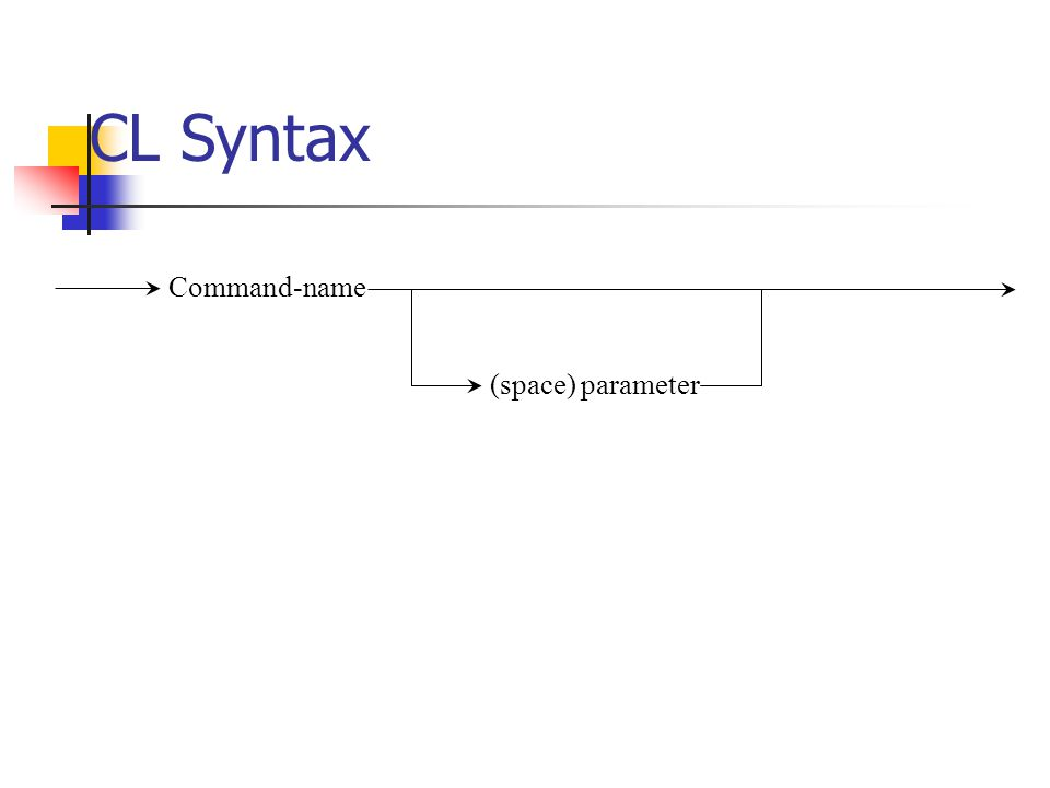 CL Syntax Command-name (space) parameter