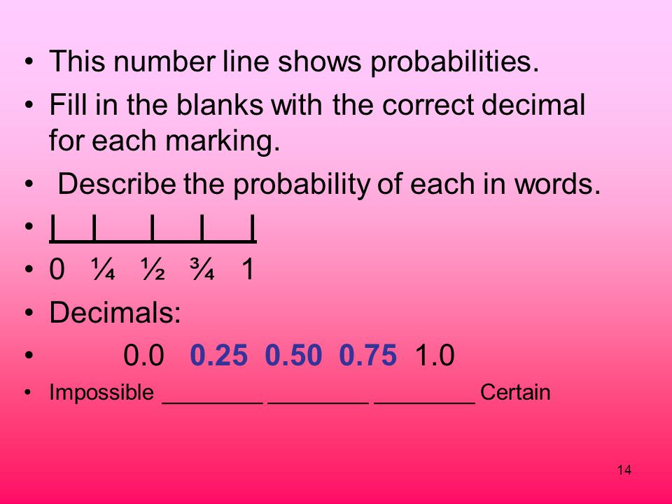This number line shows probabilities.