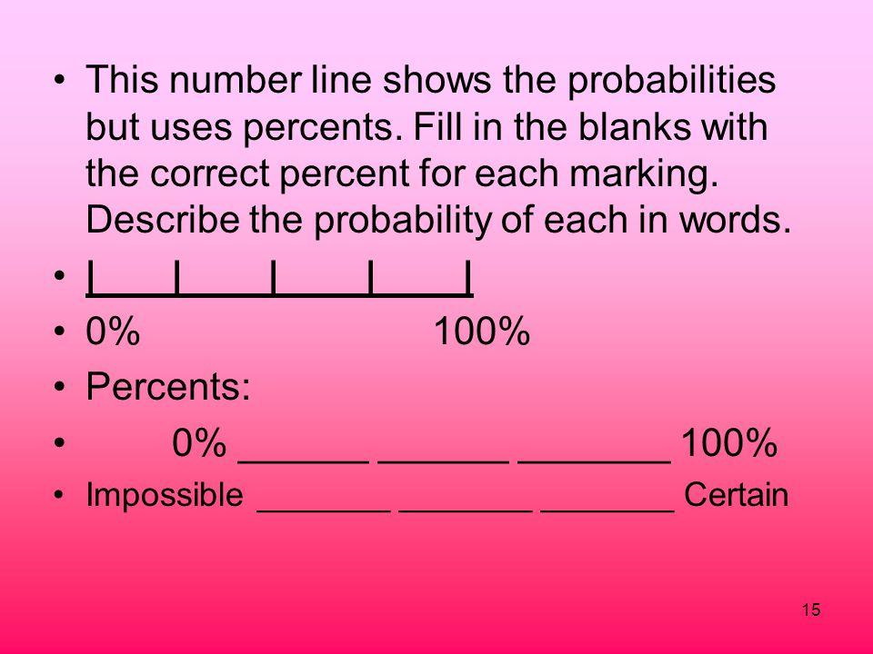 0% ______ ______ _______ 100%