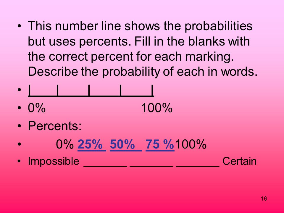This number line shows the probabilities but uses percents