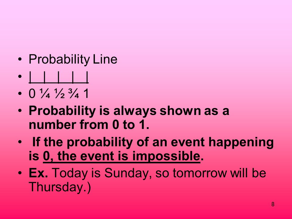 Probability Line | | | | | 0 ¼ ½ ¾ 1. Probability is always shown as a number from 0 to 1.
