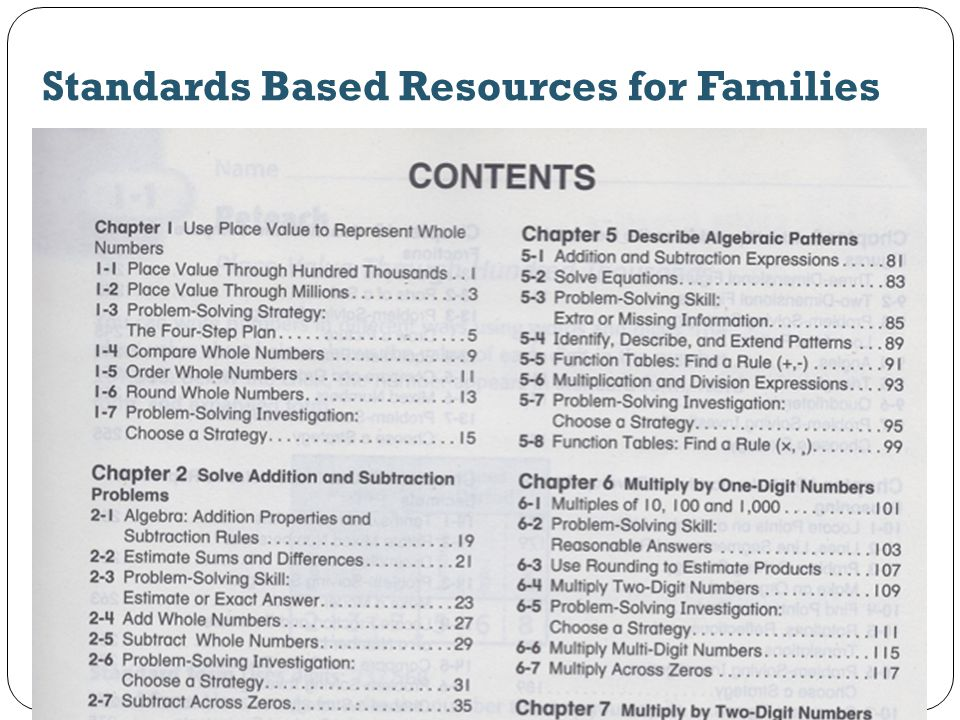Standards Based Resources for Families
