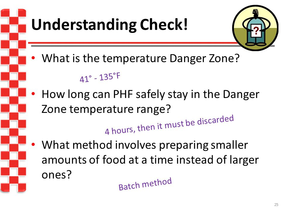 Understanding Check! What is the temperature Danger Zone