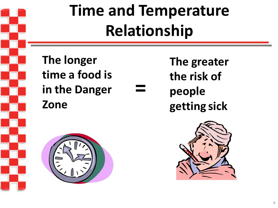 Time and Temperature Relationship