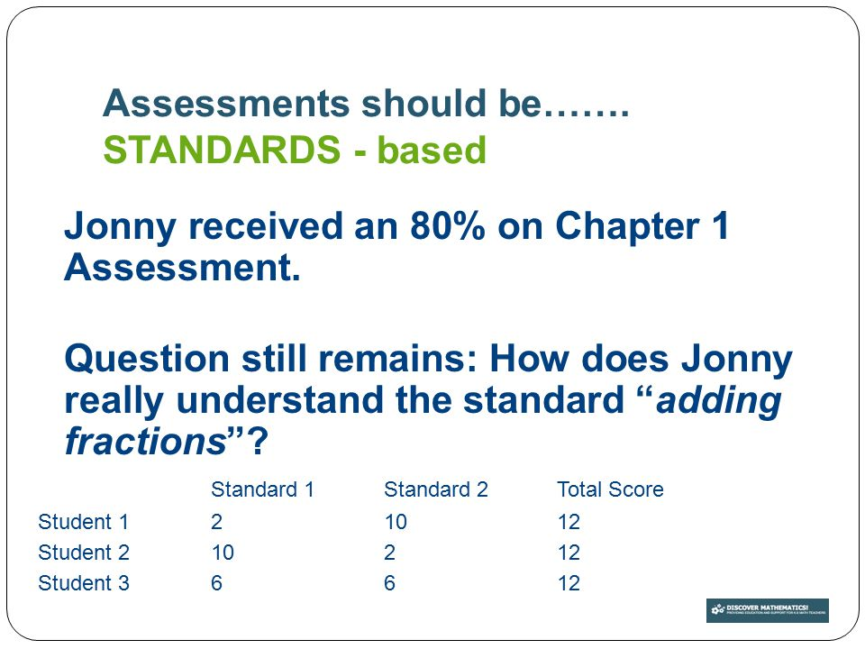 Assessments should be……. STANDARDS - based