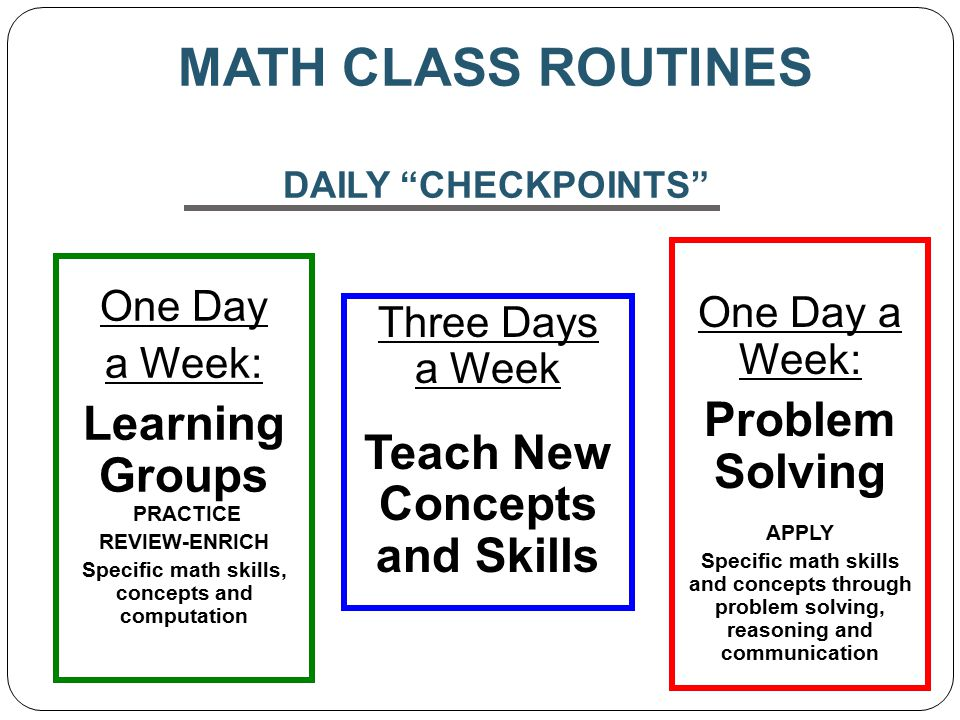MATH CLASS ROUTINES DAILY CHECKPOINTS