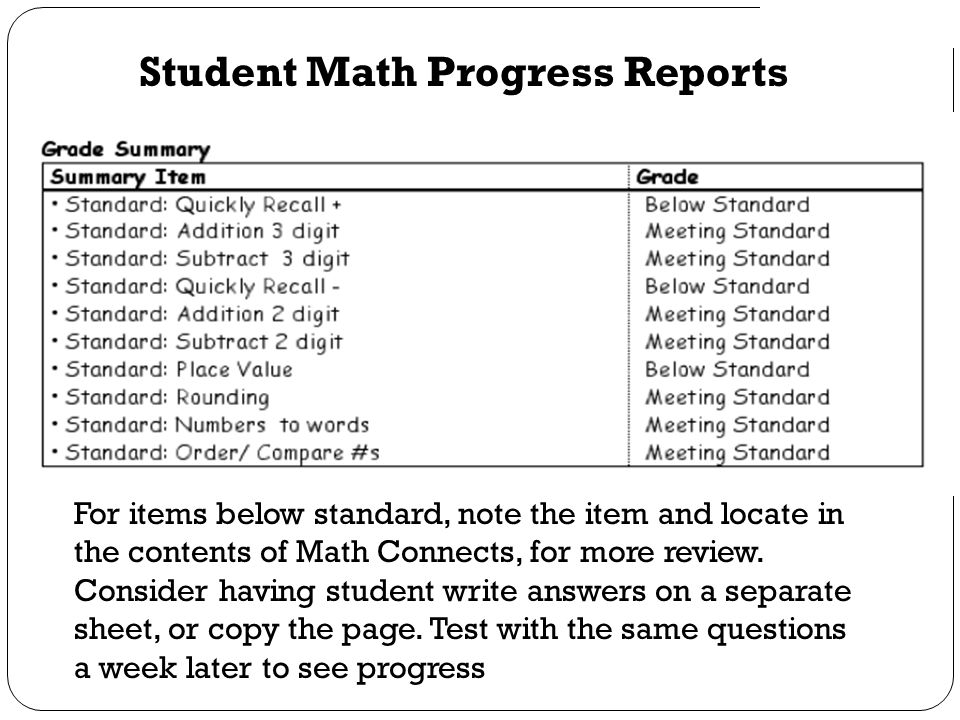 Student Math Progress Reports