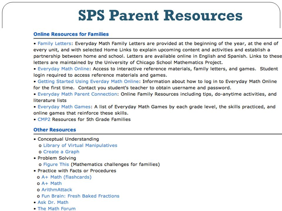 SPS Parent Resources