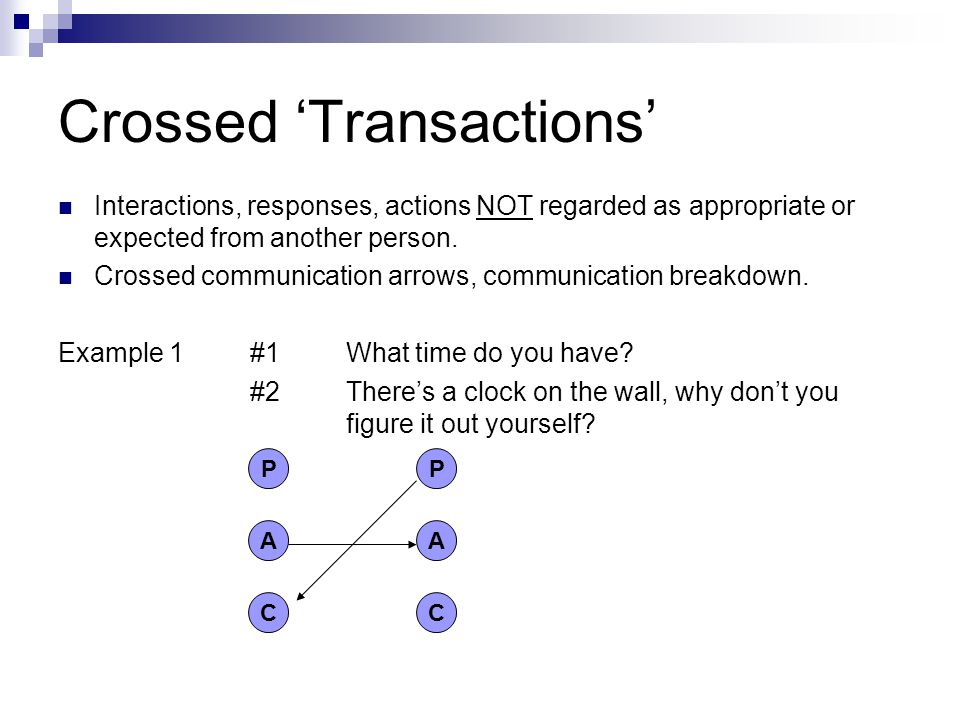 Crossed 'Transactions'