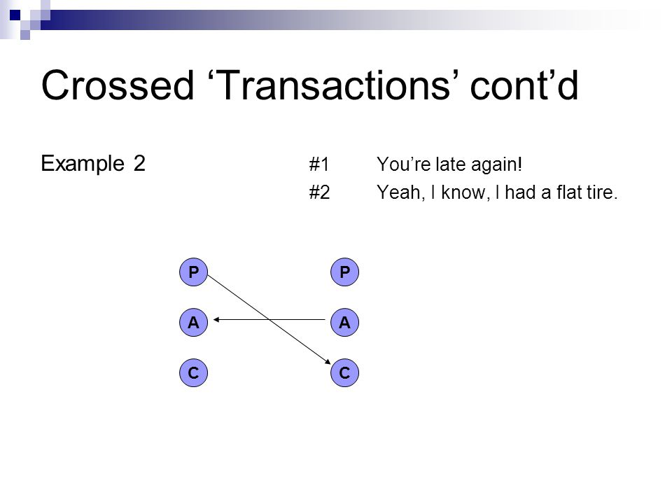 Crossed 'Transactions' cont'd