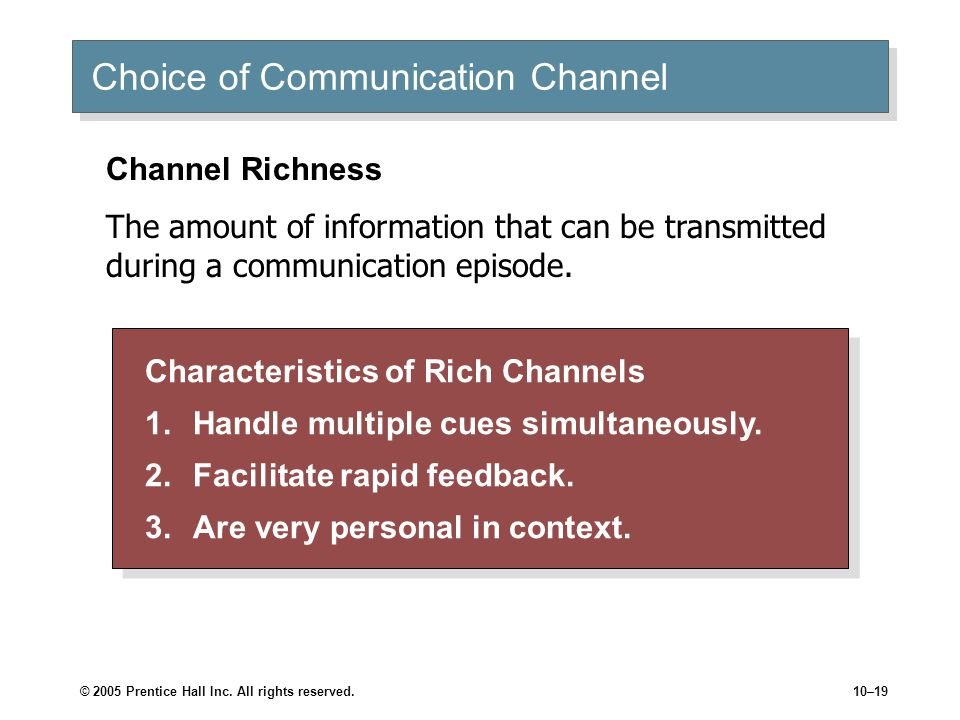 Information Richness of Communication Channels