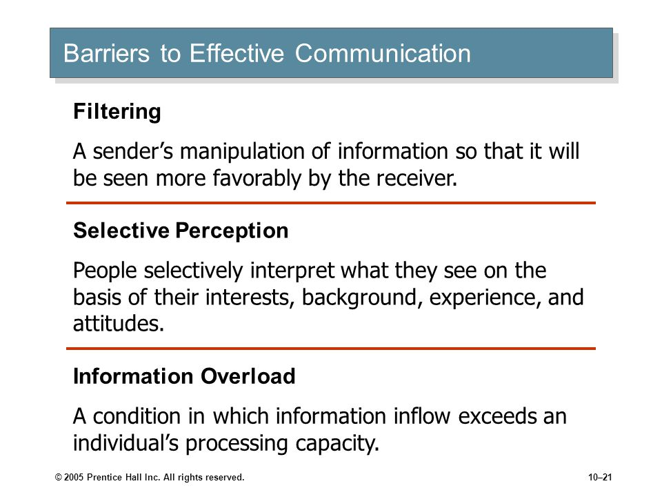 Barriers to Effective Communication (cont'd)