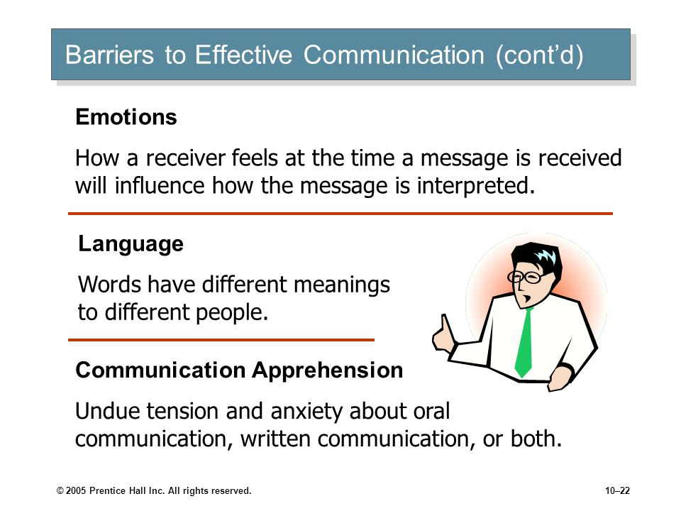 Communication Barriers Between Men and Women