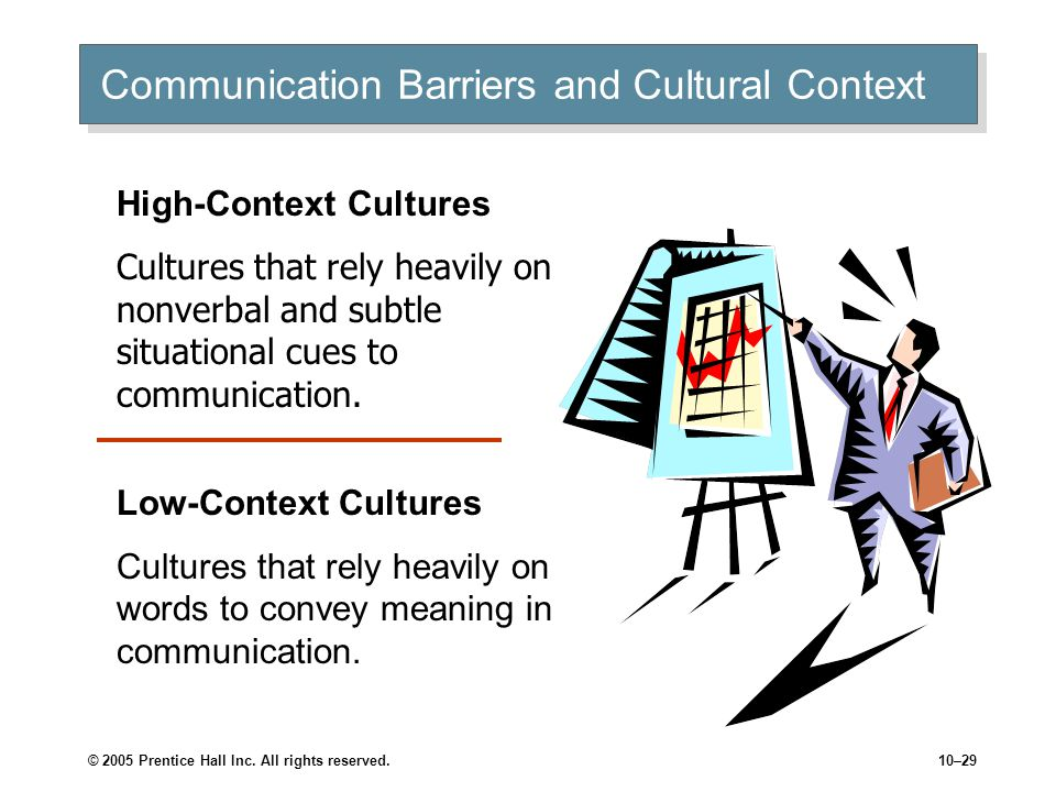 High- vs. Low-Context Cultures