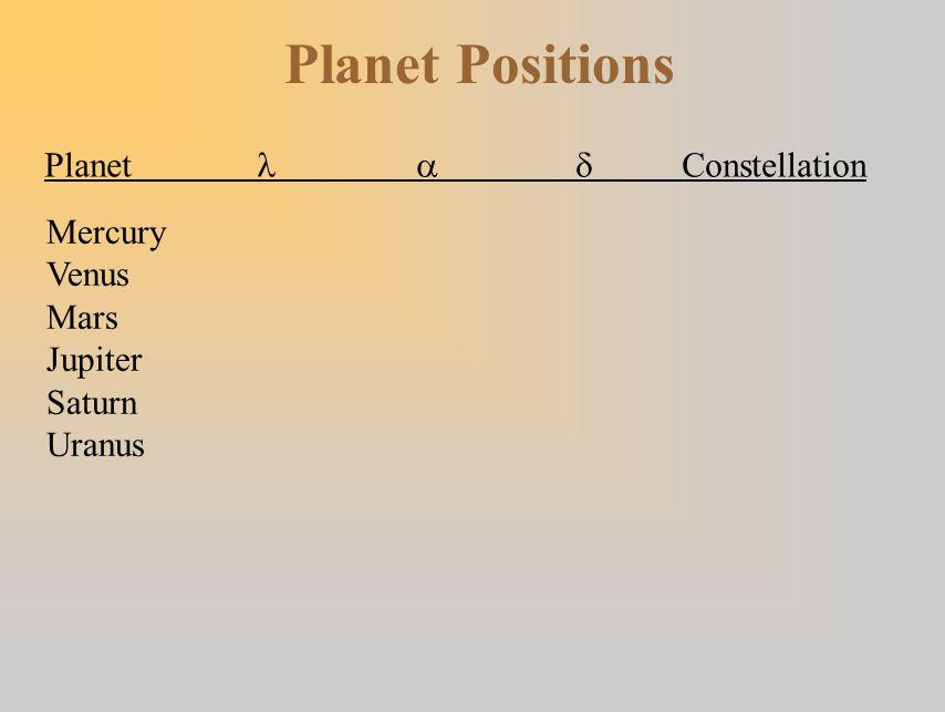 Planet Positions Planet l a d Constellation Mercury Venus Mars Jupiter