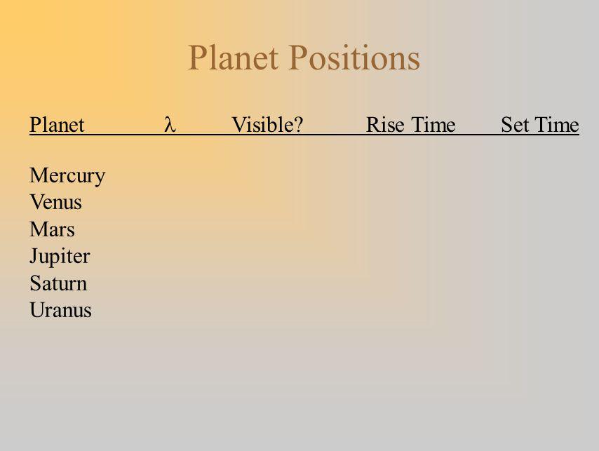 Planet Positions Planet l Visible Rise Time Set Time Mercury Venus