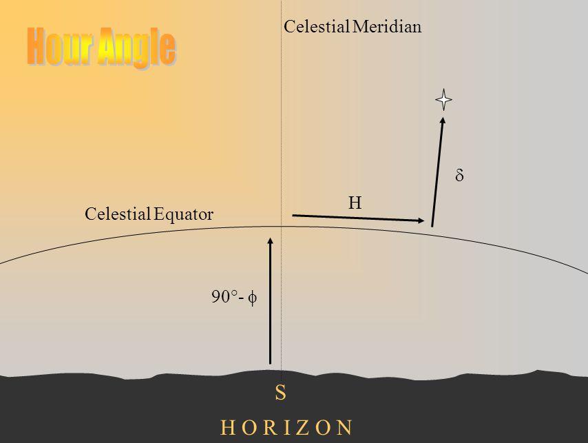 Hour Angle S H O R I Z O N Celestial Meridian d H Celestial Equator