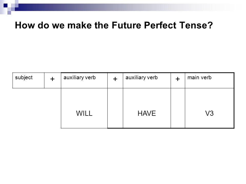 How do we make the Future Perfect Tense