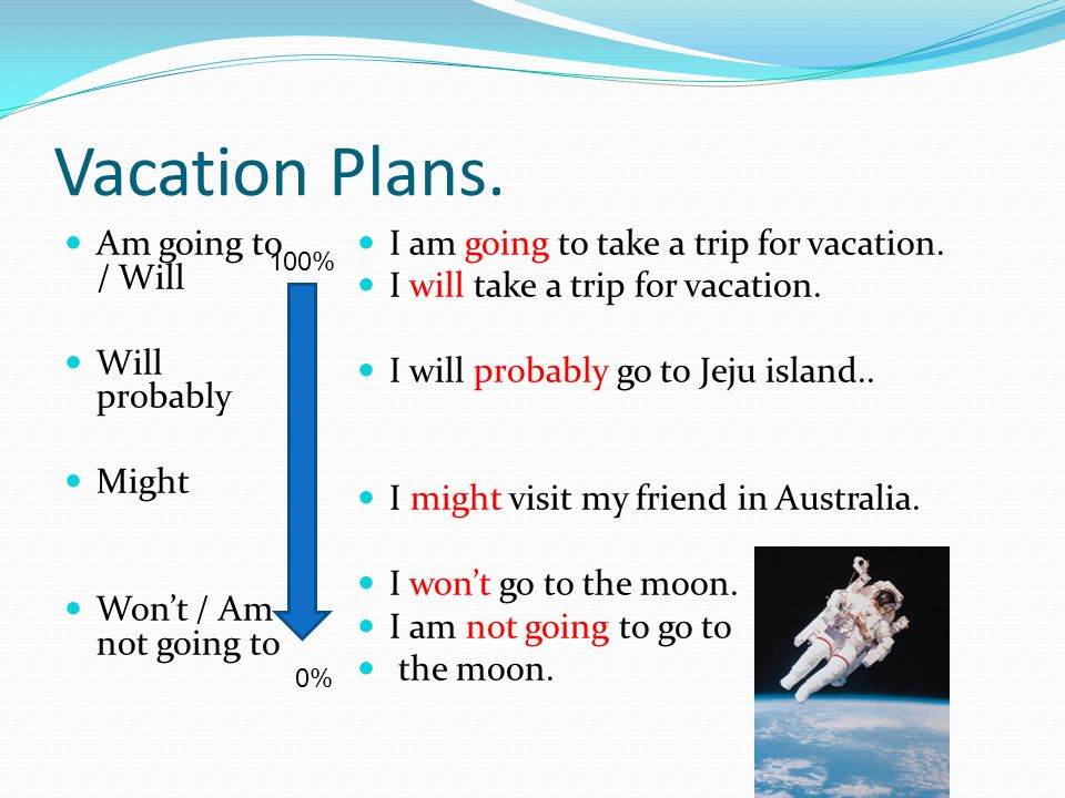 Vacation Plans. Am going to / Will Will probably Might