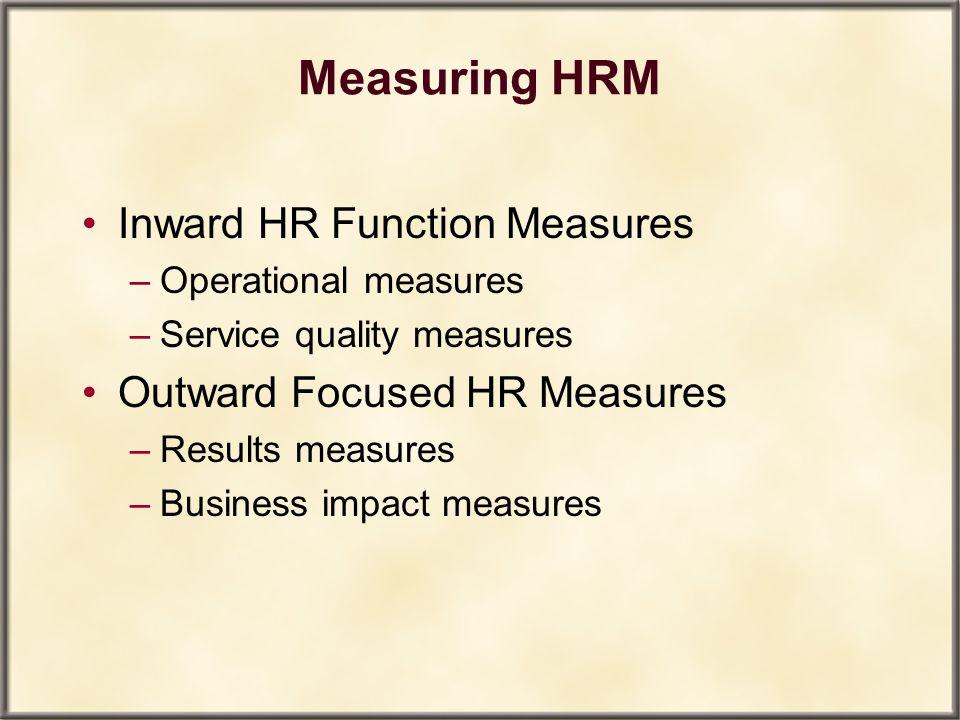 Measuring HRM Inward HR Function Measures Outward Focused HR Measures