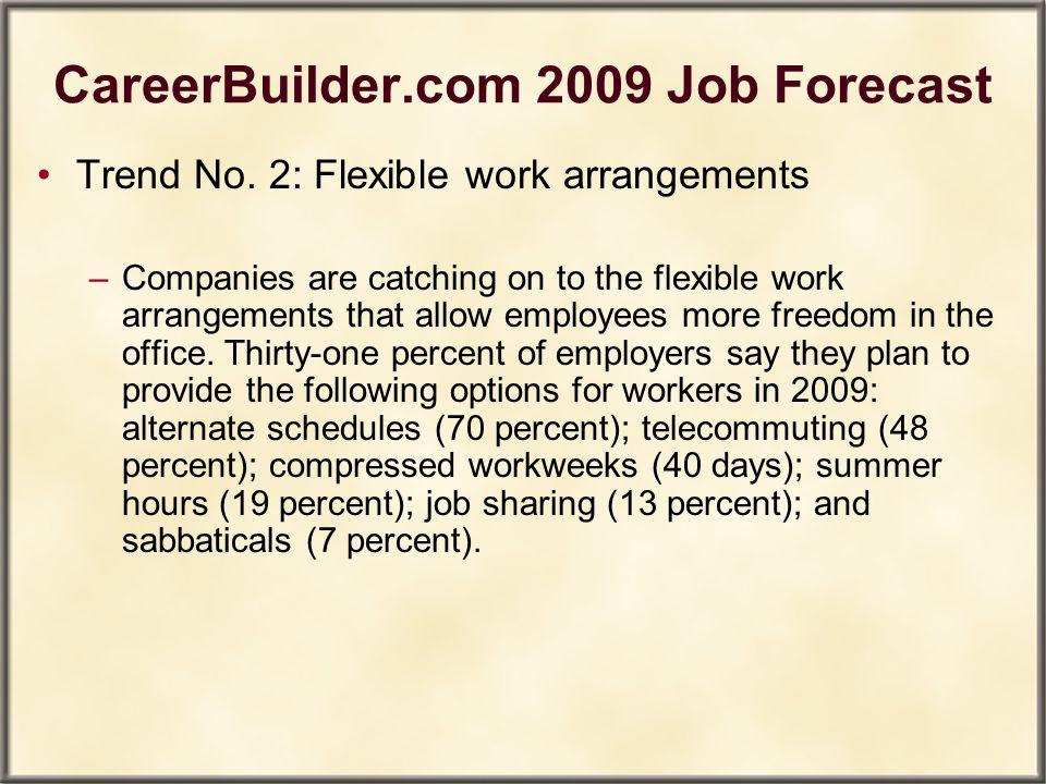 CareerBuilder.com 2009 Job Forecast