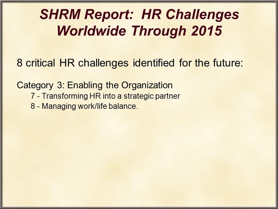 SHRM Report: HR Challenges Worldwide Through 2015