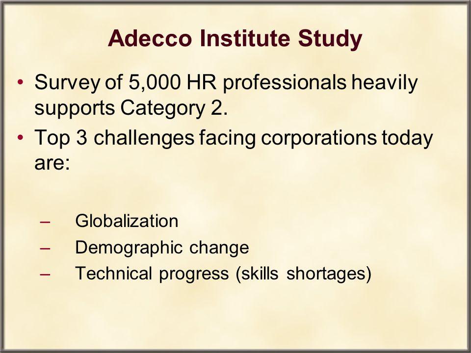 Adecco Institute Study
