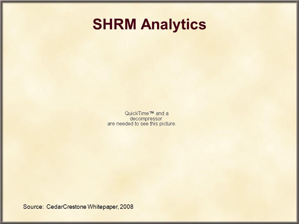 SHRM Analytics Source: CedarCrestone Whitepaper, 2008