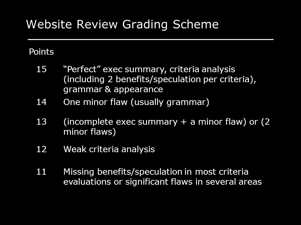 Website Review Grading Scheme