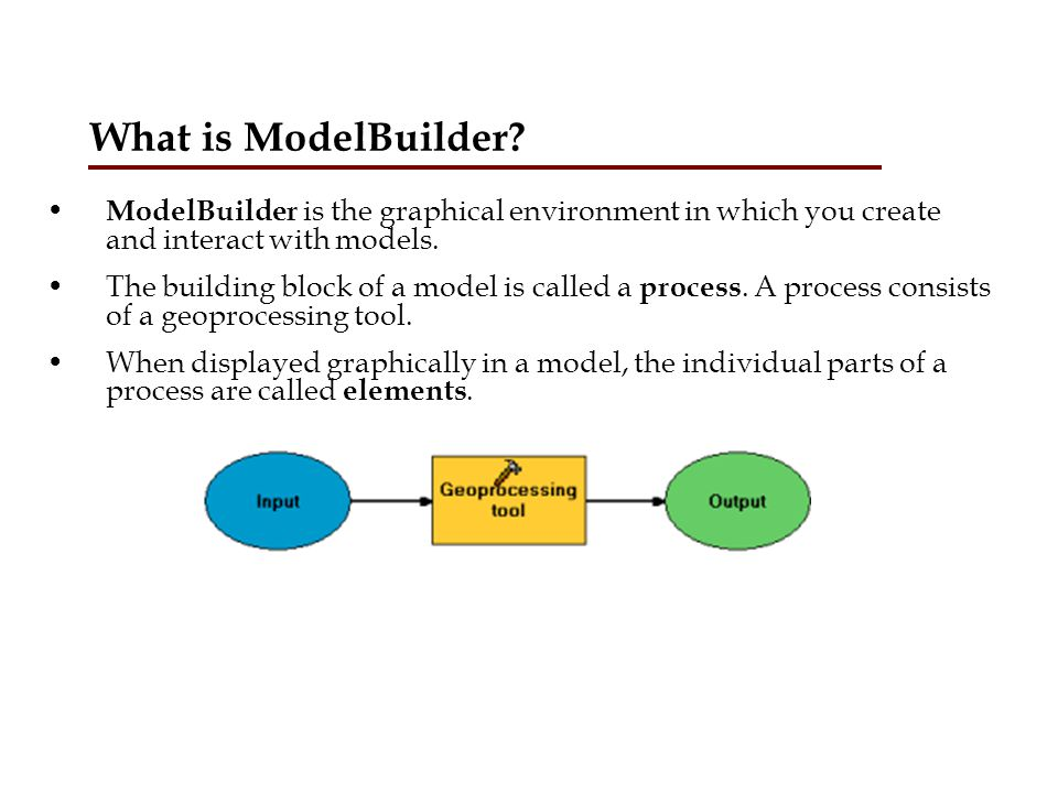 What is ModelBuilder ModelBuilder is the graphical environment in which you create and interact with models.