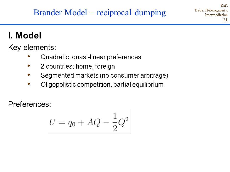 Brander Model – reciprocal dumping