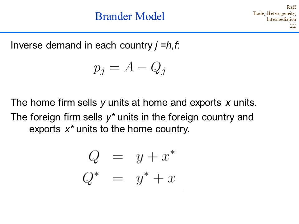 Brander Model Inverse demand in each country j =h,f:
