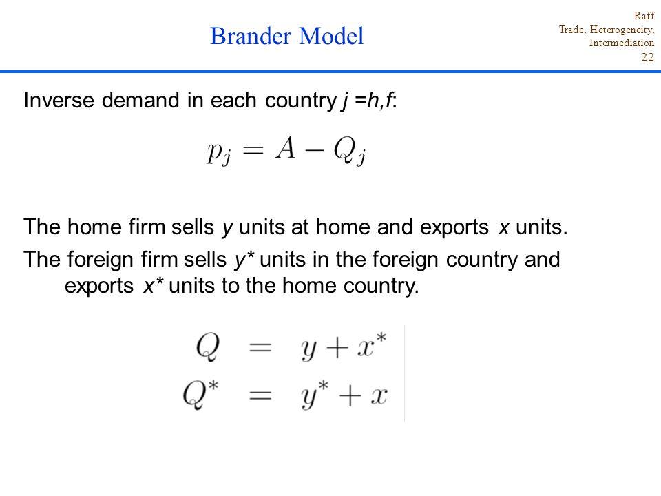 Brander Model Inverse demand in each country j =h,f: