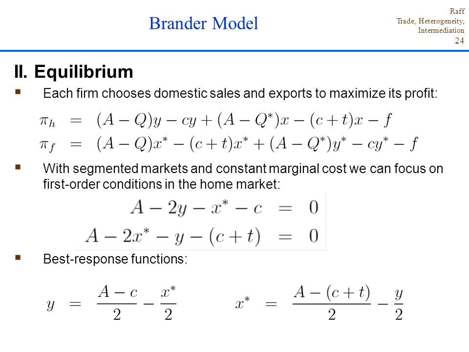 Brander Model II. Equilibrium