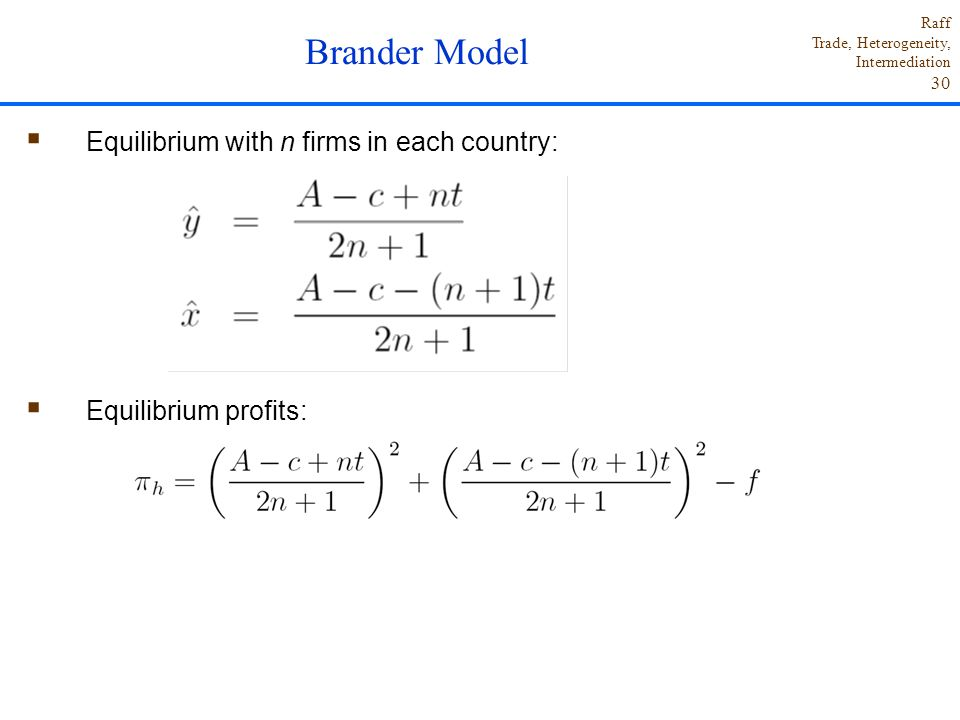 Brander Model Equilibrium with n firms in each country: