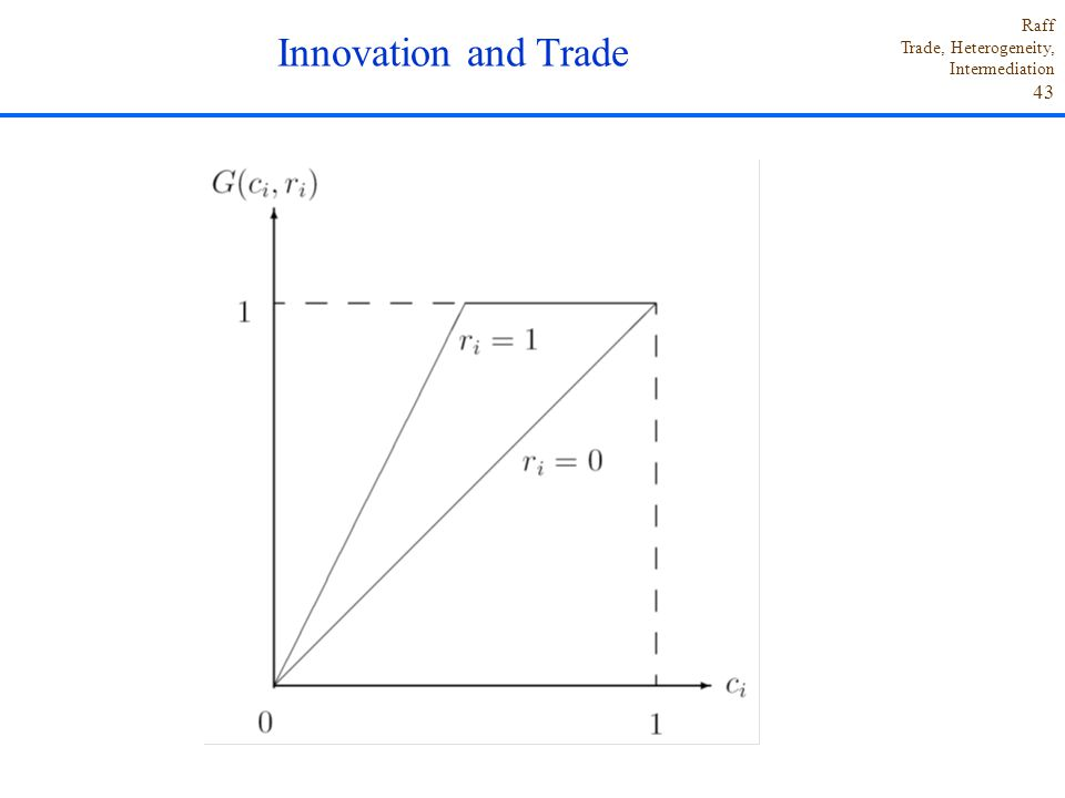 Innovation and Trade