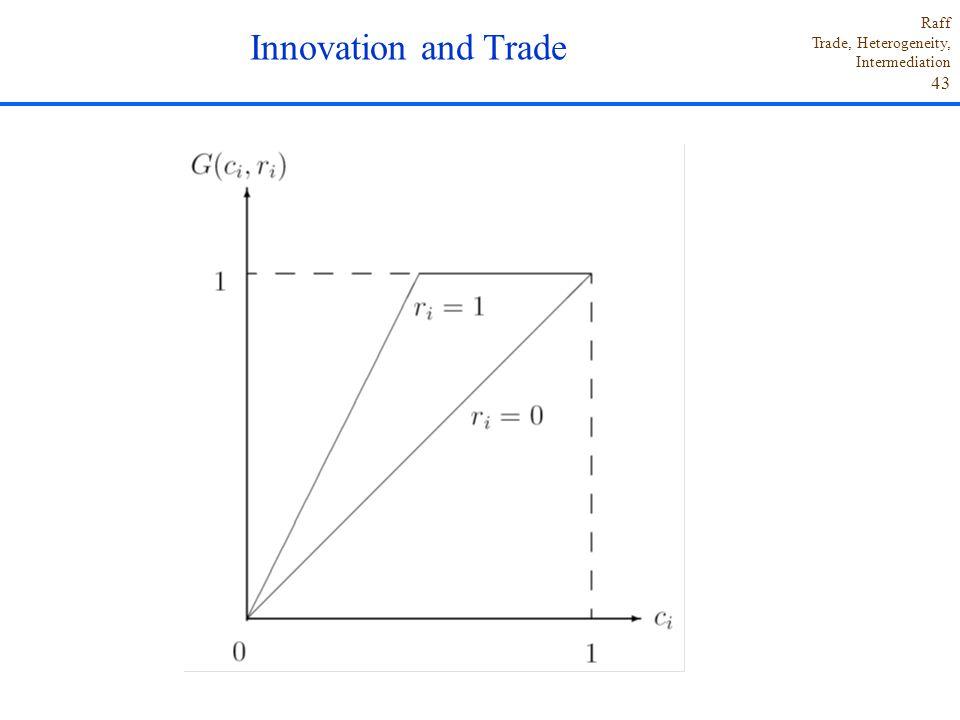 Innovation and Trade