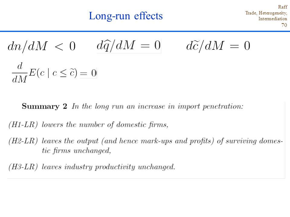 Long-run effects .