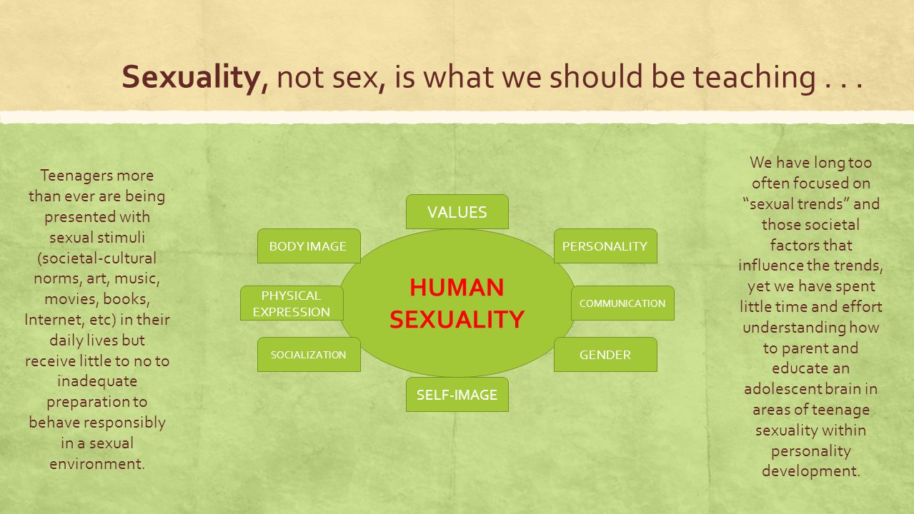 Sexuality, not sex, is what we should be teaching . . .