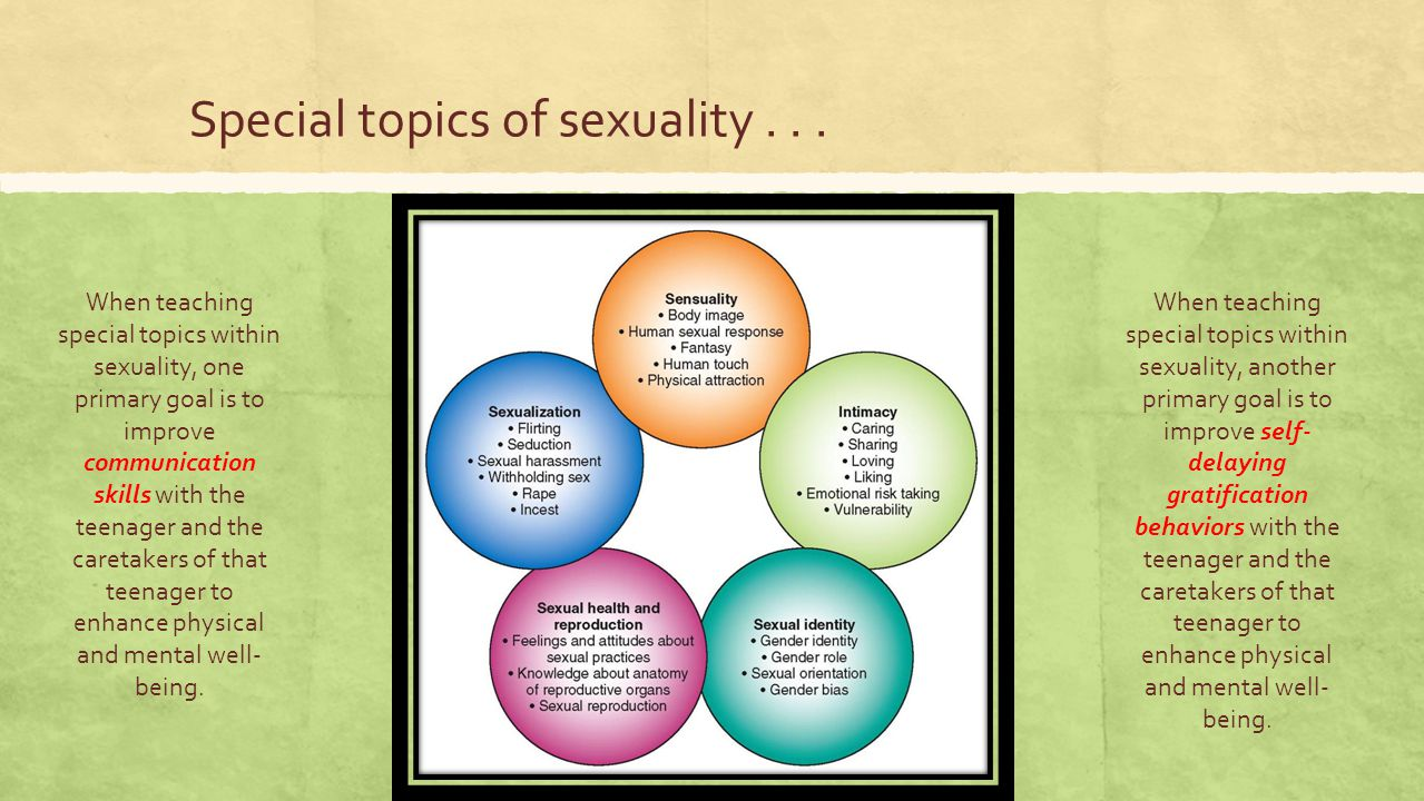 Special topics of sexuality . . .
