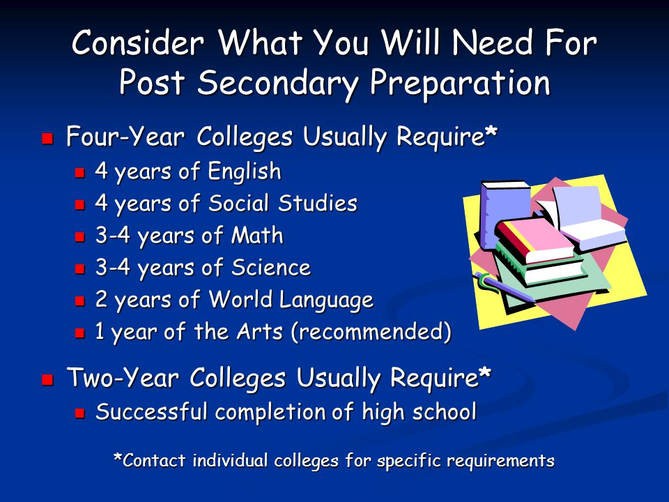 Consider What You Will Need For Post Secondary Preparation
