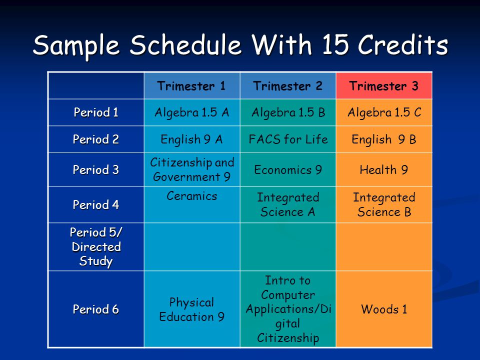 Sample Schedule With 15 Credits