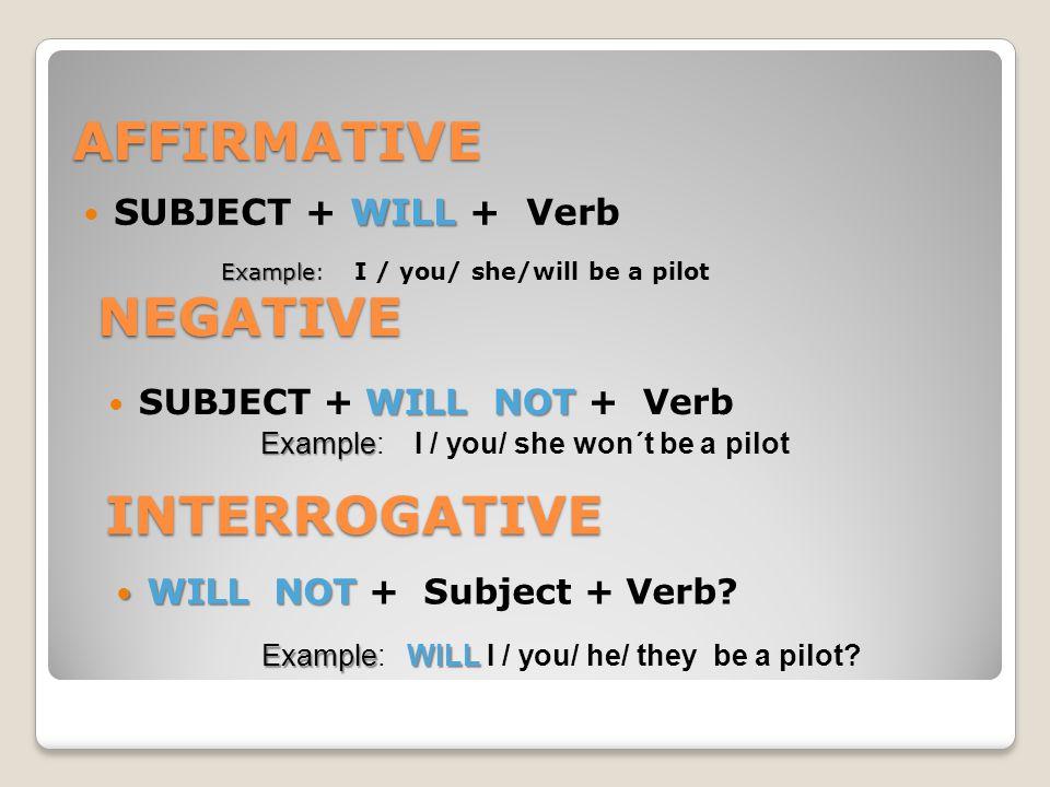 AFFIRMATIVE NEGATIVE INTERROGATIVE SUBJECT + WILL + Verb