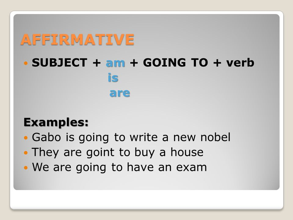 AFFIRMATIVE SUBJECT + am + GOING TO + verb is are Examples: